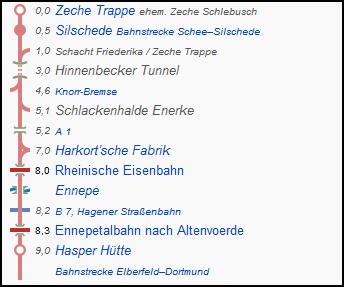 schlebusch_harkorter_strecke