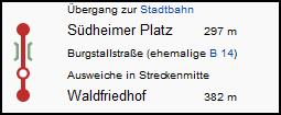 standseilbahn_stuttgart_strecke