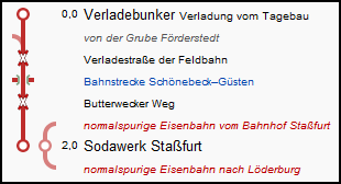 stassfurt_strecke