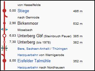 stiege_eisfelder_talmuehle_strecke