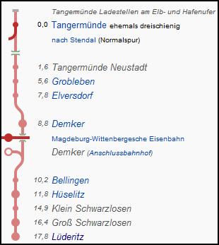tangermuende_luederitz_strecke