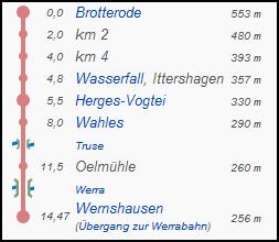 trusebahn_600mm_strecke
