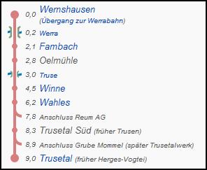 trusebahn_strecke