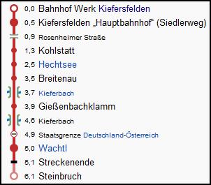 wachtlbahn_kiefersfelden_strecke