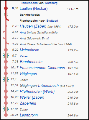 zabergaeubahn_strecke