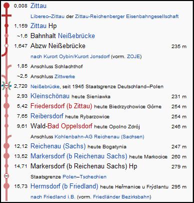 zittau_hermsdorf_strecke