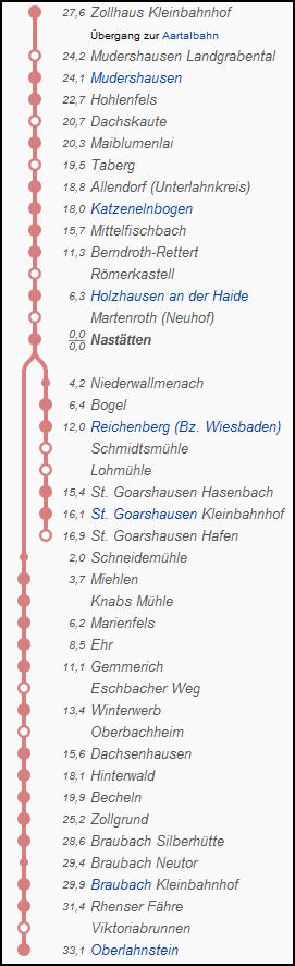 zollhaus_oberlahnstein_strecke